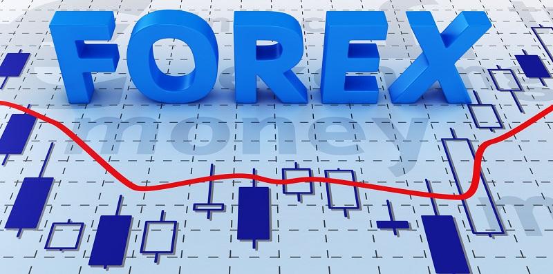 Forex Piyasasına Giriş