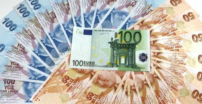 Forex Üzerinden EUR/TRY Paritesi Yatırımı Yapmak